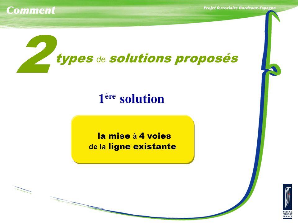 la mise à 4 voies de la ligne existante types de solutions proposés 2 1 ère solution