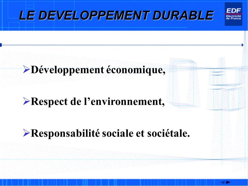 Développement économique, Respect de lenvironnement, Responsabilité sociale et sociétale. LE DEVELOPPEMENT DURABLE