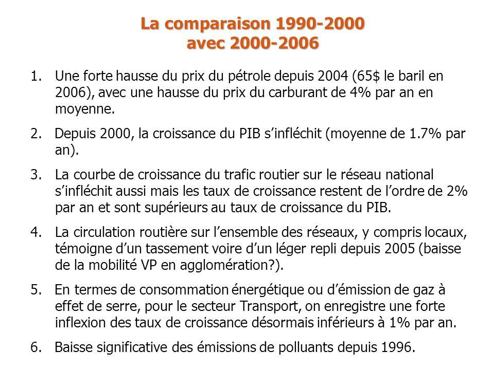 Effets de la crise énergétique 1 - Dici 50 ans, la croissance de la demande de transport sera moins rapide que par le passé (surtout pour la mobilité de proximité) mais, sauf cas exceptionnel, il ny aura pas de décroissance de la demande.