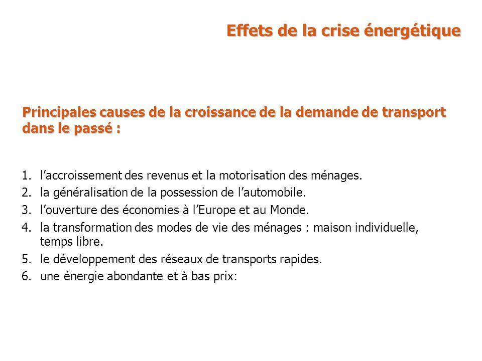 Effets de la crise énergétique Principaux facteurs prévisibles du ralentissement de la croissance : Mobilité voyageurs : Flux de marchandises : 1.rythme de croissance, lié aux échanges industriels, plus faible que par le passé.