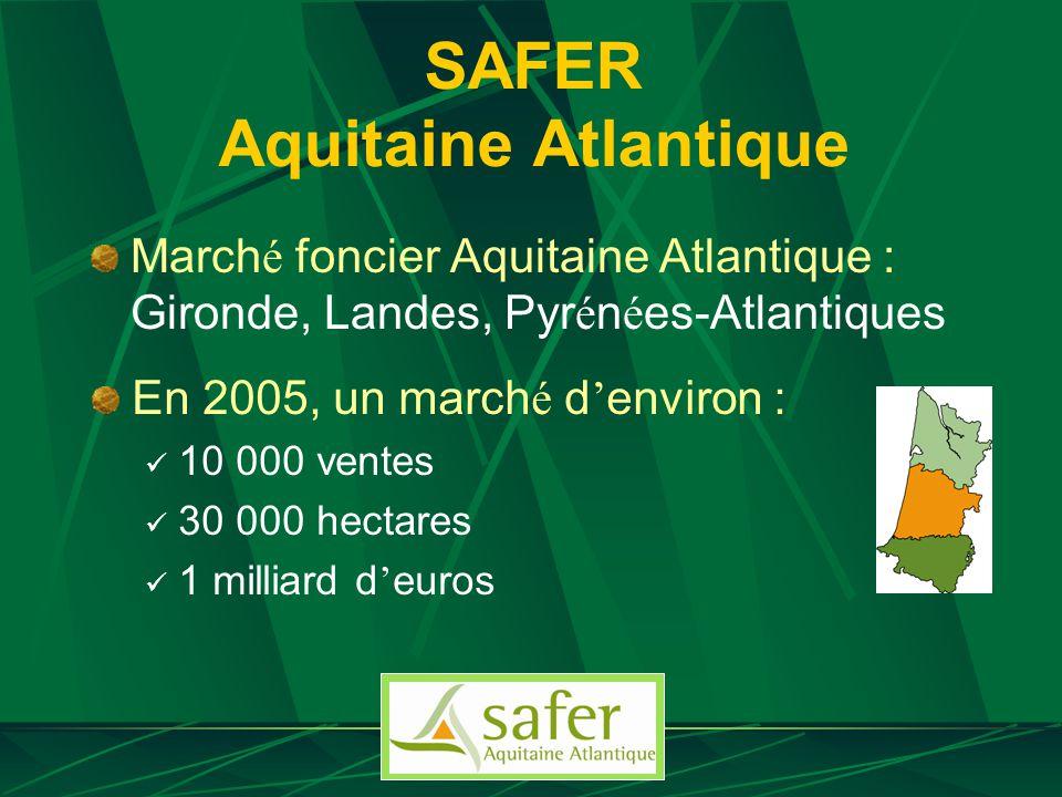 SAFER Aquitaine Atlantique March é foncier Aquitaine Atlantique : Gironde, Landes, Pyr é n é es-Atlantiques En 2005, un march é d environ : 10 000 ven