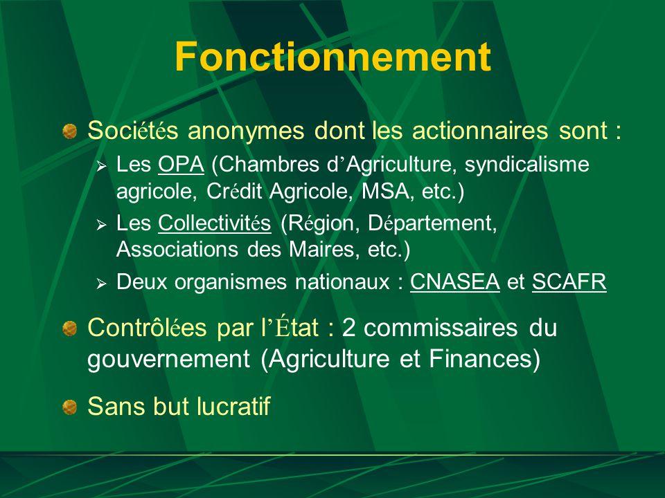 Fonctionnement Soci é t é s anonymes dont les actionnaires sont : Les OPA (Chambres d Agriculture, syndicalisme agricole, Cr é dit Agricole, MSA, etc.