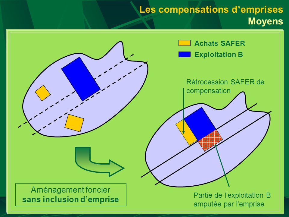 R é trocession et compensation R é installation d agriculteurs dont l exploitation est gravement d é s é quilibr é e (priorit é ) Les compensations d