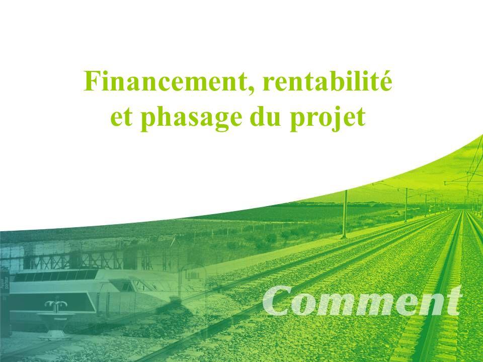 Financement, rentabilité et phasage du projet