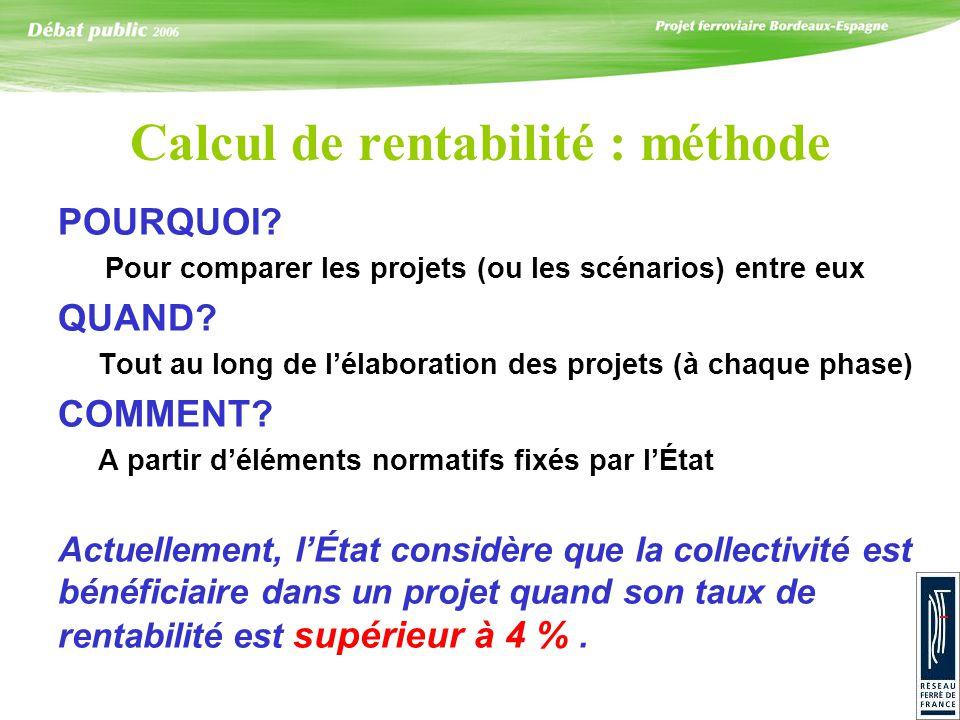 Calcul de rentabilité : méthode POURQUOI? Pour comparer les projets (ou les scénarios) entre eux QUAND? Tout au long de lélaboration des projets (à ch