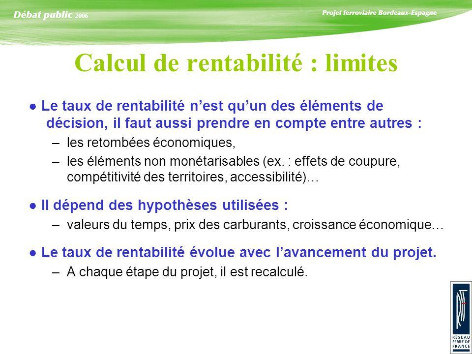 Calcul de rentabilité : limites Le taux de rentabilité nest quun des éléments de décision, il faut aussi prendre en compte entre autres : –les retombé