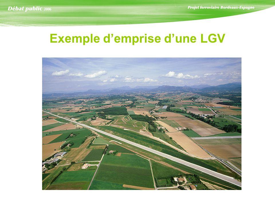 Exemple demprise dune LGV