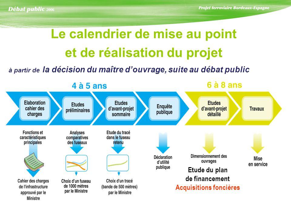 Le calendrier de mise au point et de réalisation du projet à partir de la décision du maître douvrage, suite au débat public Etude du plan de financement Acquisitions foncières