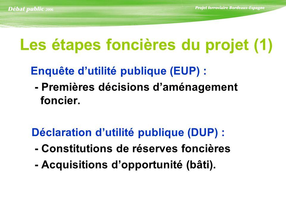 Les étapes foncières du projet (1) Enquête dutilité publique (EUP) : - Premières décisions daménagement foncier.