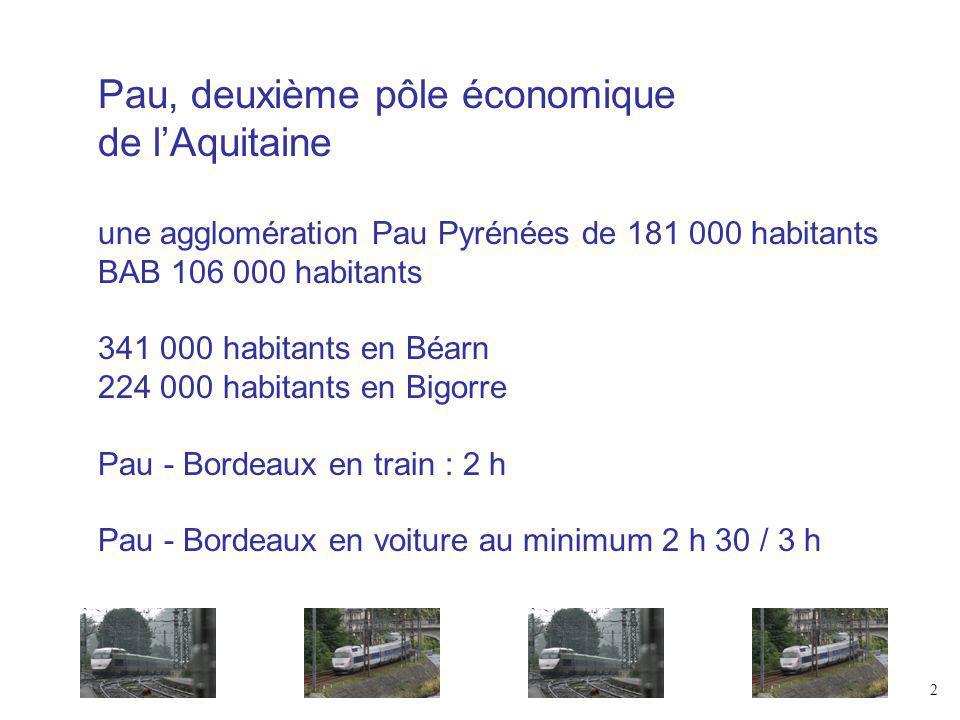 Pau, deuxième pôle économique de lAquitaine une agglomération Pau Pyrénées de 181 000 habitants BAB 106 000 habitants 341 000 habitants en Béarn 224 000 habitants en Bigorre Pau - Bordeaux en train : 2 h Pau - Bordeaux en voiture au minimum 2 h 30 / 3 h 2