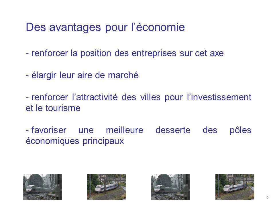 Des avantages pour léconomie - renforcer la position des entreprises sur cet axe - élargir leur aire de marché - renforcer lattractivité des villes pour linvestissement et le tourisme - favoriser une meilleure desserte des pôles économiques principaux 5
