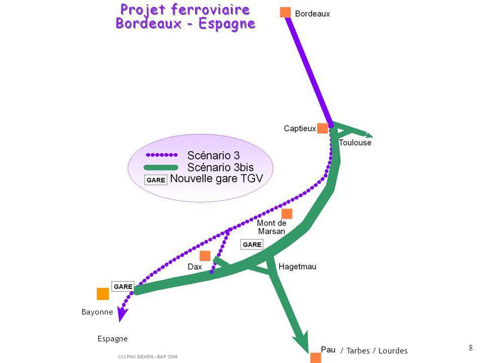 9 Bordeaux Bayonne Espagne Toulouse Tarbes Lourdes Oloron x Captieux Hagetmau Pau Dax Mt de Marsan 9