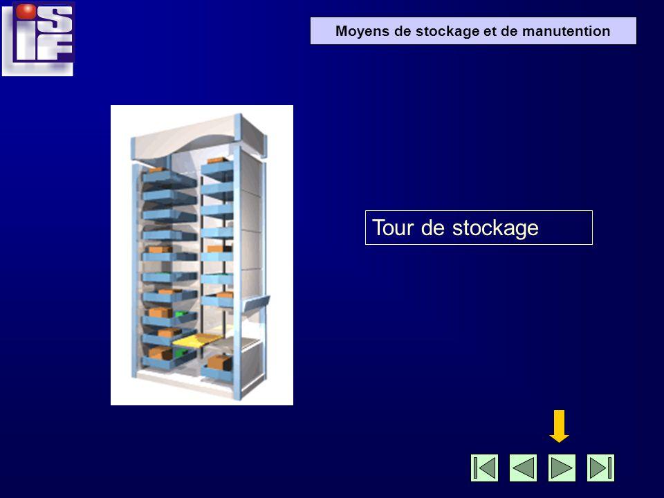 Moyens de stockage et de manutention Stockage rotatif