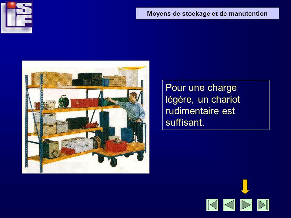 Moyens de stockage et de manutention Voici des exemples de moyens de manutention…