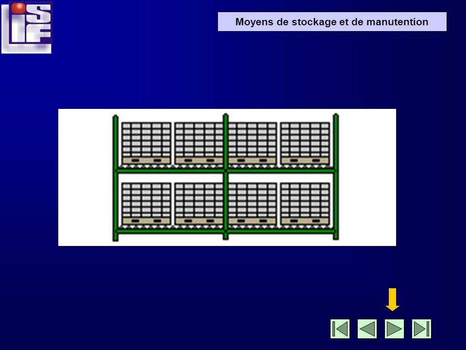 Moyens de stockage et de manutention Pour une méthode de stockage « FIFO » (premier entré, premier sorti), un système dynamique est particulièrement adapté…