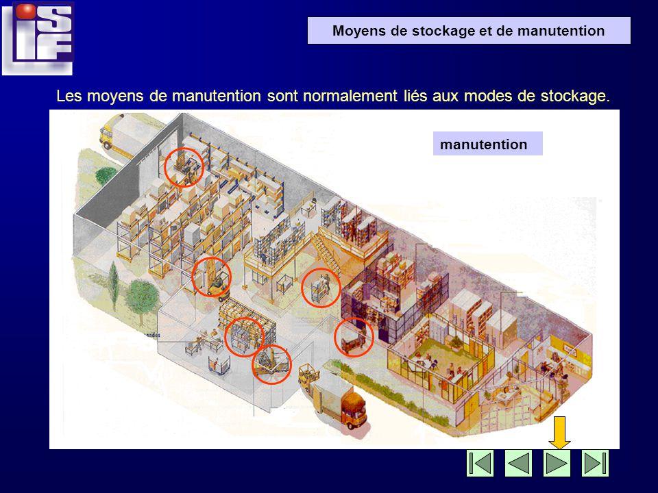 Moyens de stockage et de manutention Les modes de stockage dépendent de la nature des produits à stocker… stockage