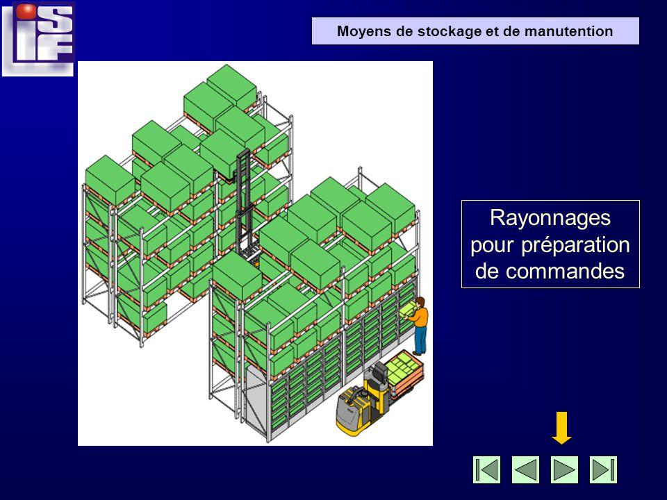Moyens de stockage et de manutention Rayonnages pour préparation de commandes