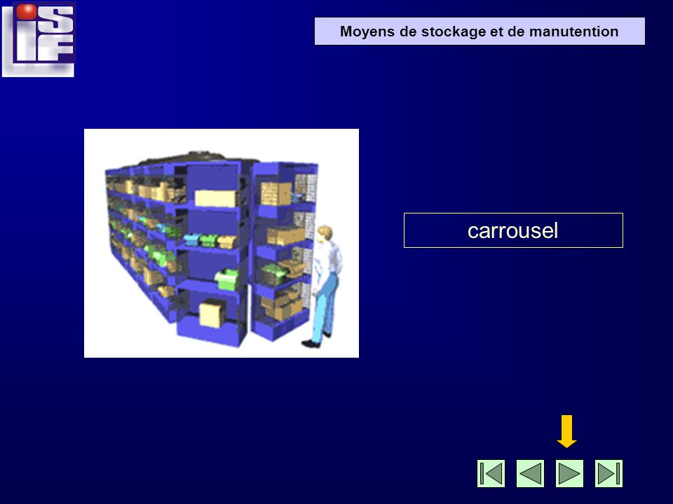 Moyens de stockage et de manutention carrousel