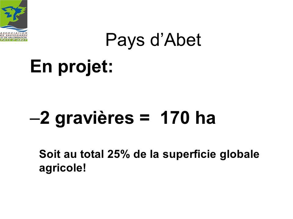 Pays dAbet En projet: –2 gravières = 170 ha Soit au total 25% de la superficie globale agricole!