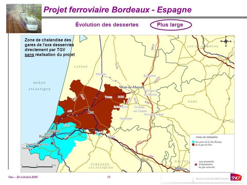 Pau – 24 octobre 200613 Projet ferroviaire Bordeaux - Espagne Évolution des dessertes Plus large Zone de chalandise des gares de l'axe desservies dire