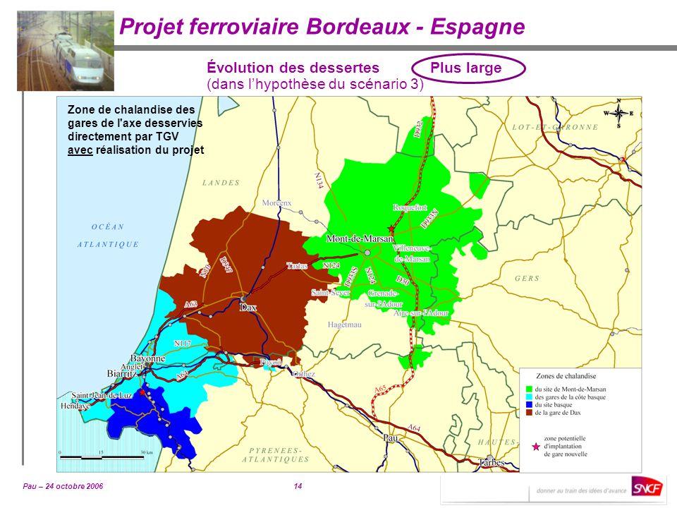 Pau – 24 octobre 200614 Projet ferroviaire Bordeaux - Espagne Évolution des dessertes Plus large (dans lhypothèse du scénario 3) Zone de chalandise de