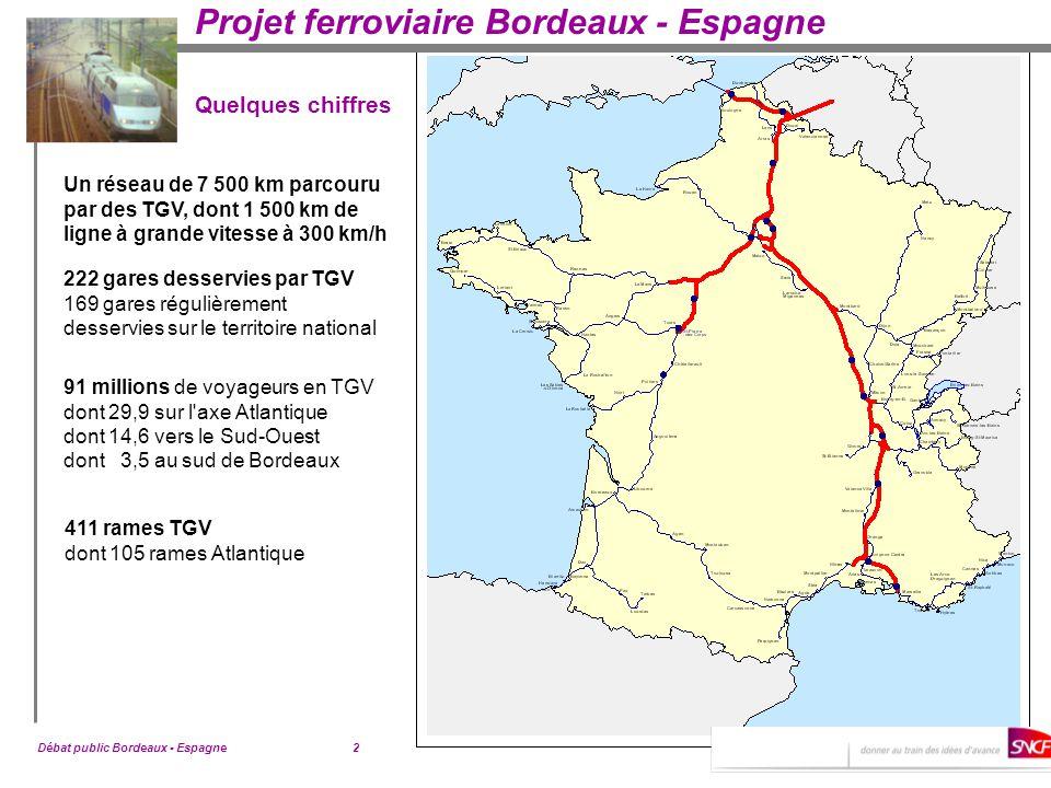 Débat public Bordeaux - Espagne2 Projet ferroviaire Bordeaux - Espagne Un réseau de 7 500 km parcouru par des TGV, dont 1 500 km de ligne à grande vit