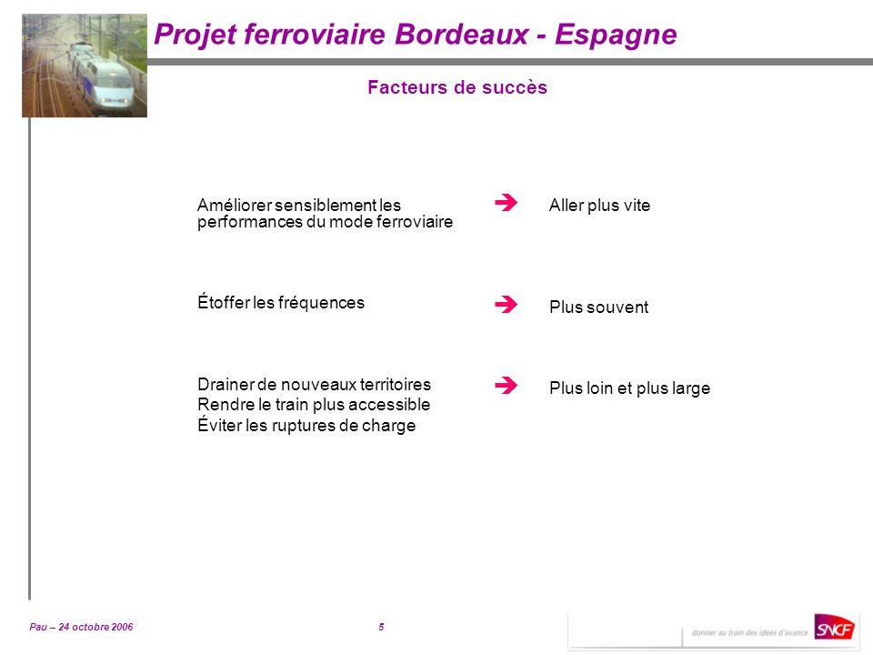 Pau – 24 octobre 20066 Projet ferroviaire Bordeaux - Espagne Principes de desserte Afin de réunir ces facteurs de succès, les principes de desserte sont guidés par : la volonté de gagner du temps la volonté de desservir le cœur des agglomérations la mise en synergie de marchés de taille modeste