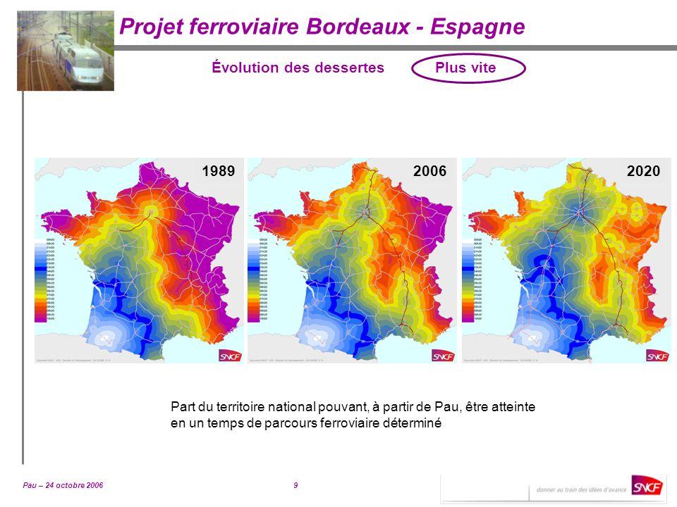Pau – 24 octobre 20069 Projet ferroviaire Bordeaux - Espagne Évolution des dessertes Plus vite Part du territoire national pouvant, à partir de Pau, ê