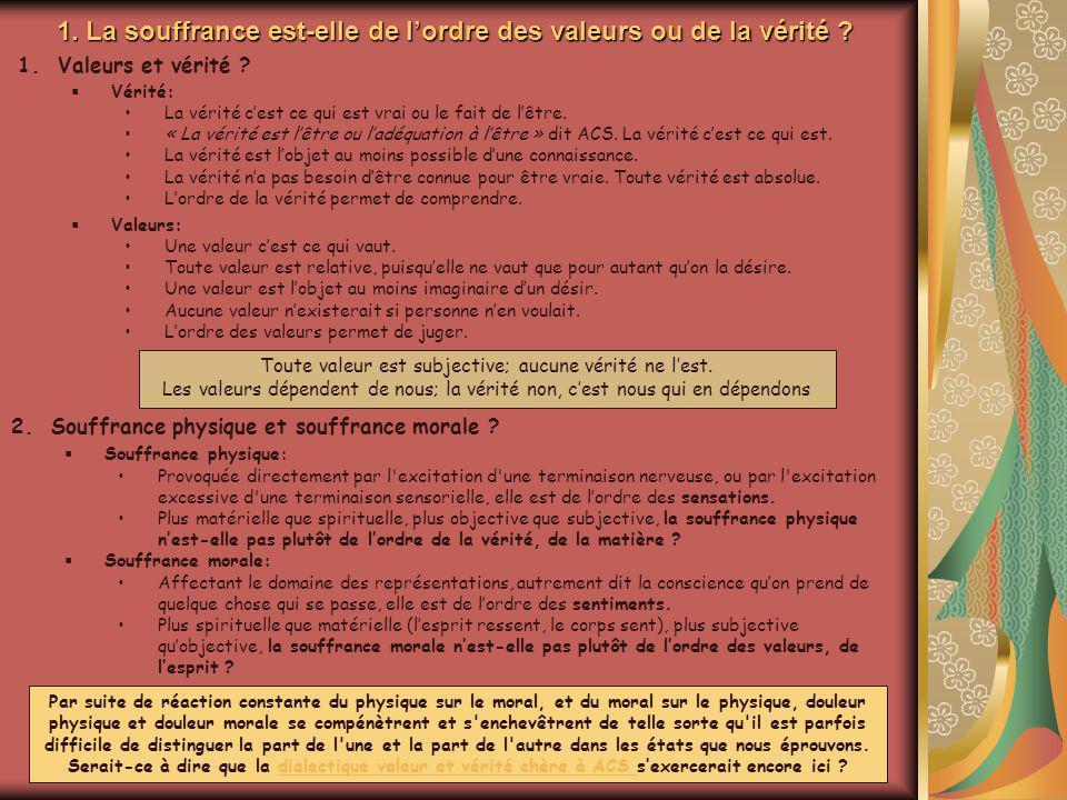 2.Souffrir peut-il être utile .Animation Marie-France Palazy Utile .
