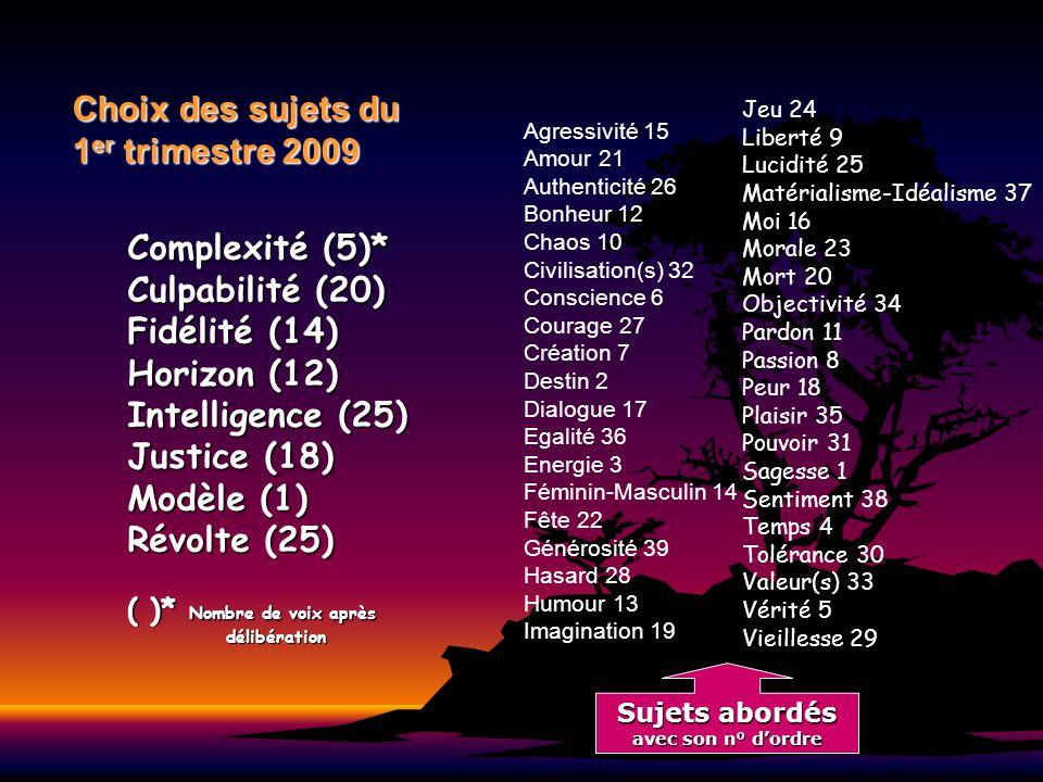 Choix des sujets du 1 er trimestre 2009 Agressivité 15 Amour 21 Authenticité 26 Bonheur 12 Chaos 10 Civilisation(s) 32 Conscience 6 Courage 27 Créatio