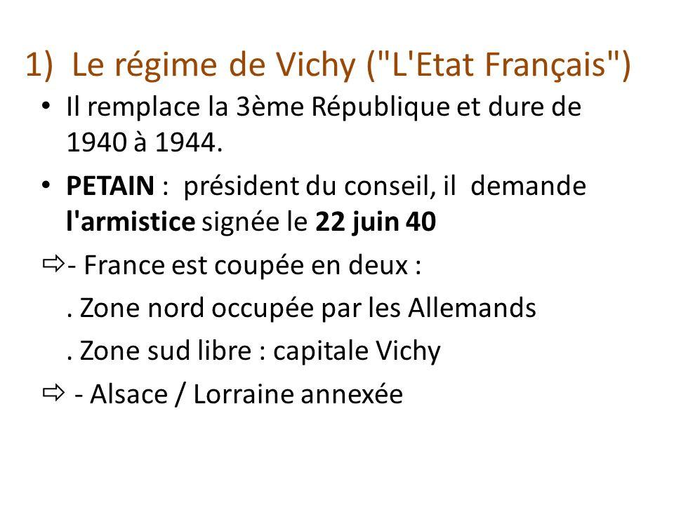 Pétain obtient les pleins pouvoirs il prend une série de mesures appelées : REVOLUTION NATIONALE devise : travail famille patrie