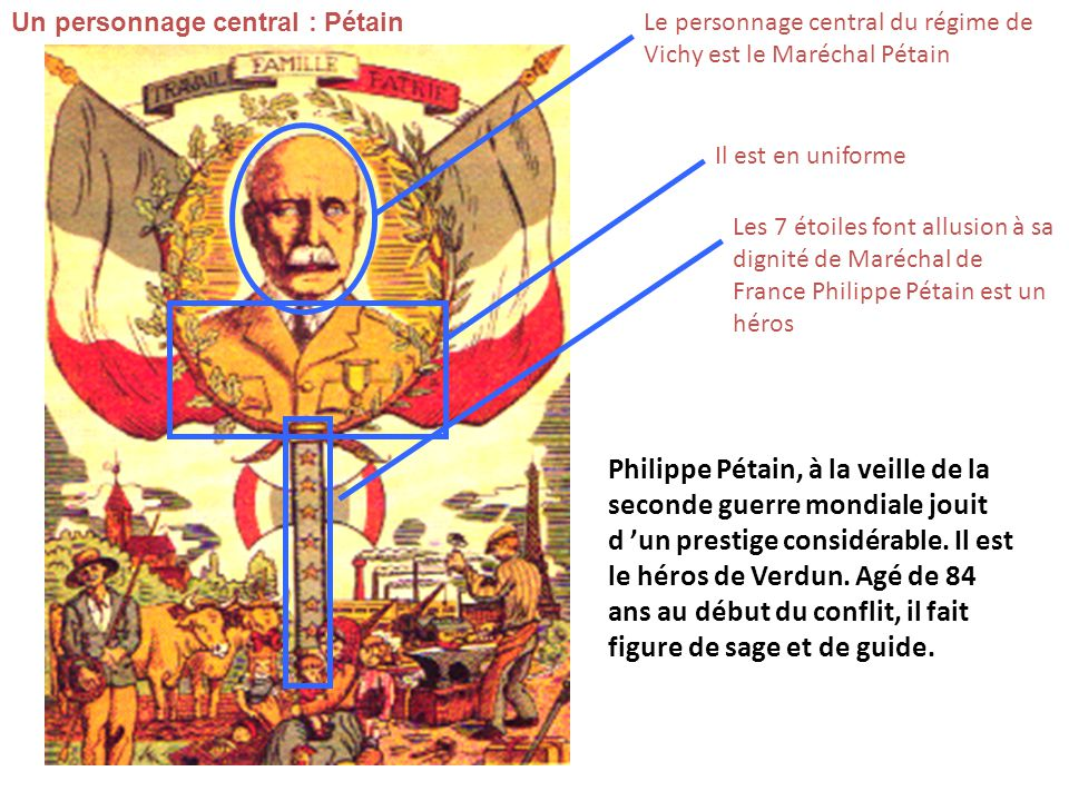 Le personnage central du régime de Vichy est le Maréchal Pétain Il est en uniforme Les 7 étoiles font allusion à sa dignité de Maréchal de France Phil