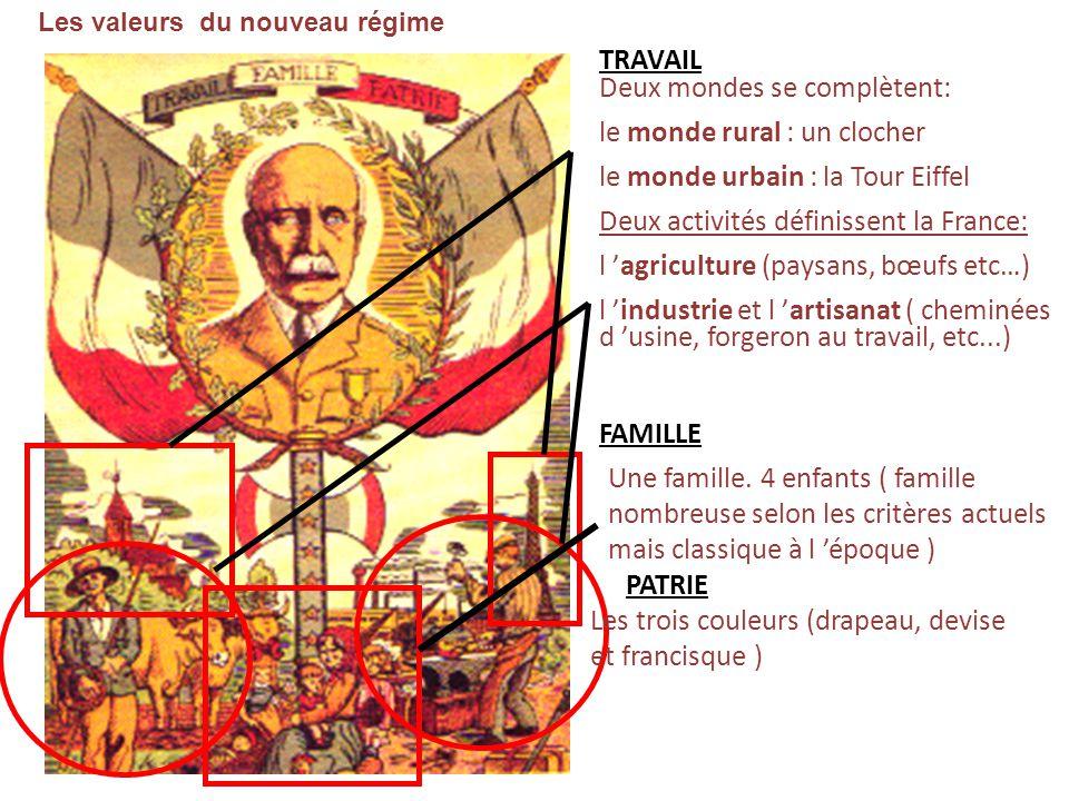 Les valeurs du nouveau régime TRAVAIL Deux mondes se complètent: le monde rural : un clocher le monde urbain : la Tour Eiffel Deux activités définisse