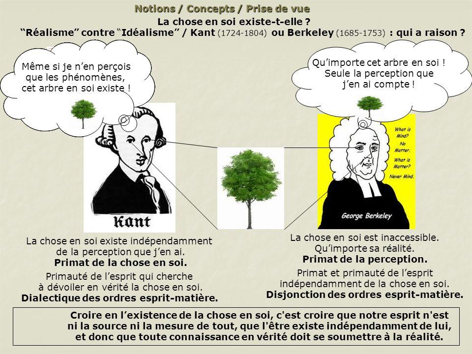 Notions / Concepts / Prise de vue La chose en soi existe-t-elle ? Réalisme contre Idéalisme / Kant (1724-1804) ou Berkeley (1685-1753) : qui a raison
