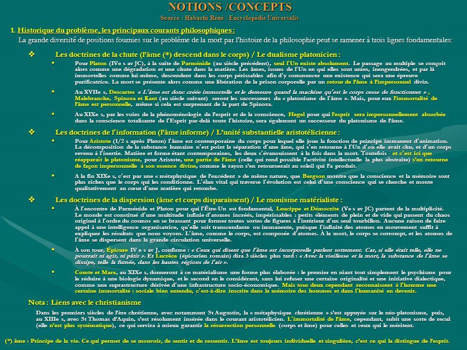 NOTIONS / CONCEPTS (suite) 2.