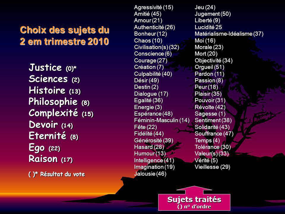 Choix des sujets du 2 em trimestre 2010 Agressivité (15) Amitié (45) Amour (21) Authenticité (26) Bonheur (12) Chaos (10) Civilisation(s) (32) Conscie