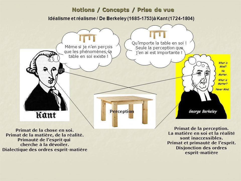 Notions / Concepts / Prise de vue Idéalisme et réalisme / De Berkeley (1685-1753)à Kant (1724-1804) Perception Même si je nen perçois que les phénomènes, la table en soi existe .