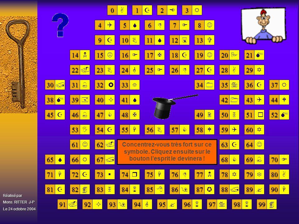 3. A la page suivante recherchez ce résultat dans le tableau, et mémorisez le symbole correspondant tableau, et mémorisez le symbole correspondant 1.