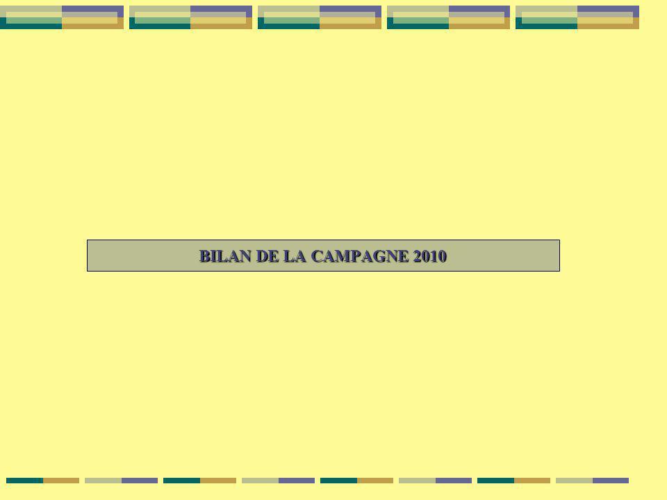 BILAN DE LA CAMPAGNE 2010