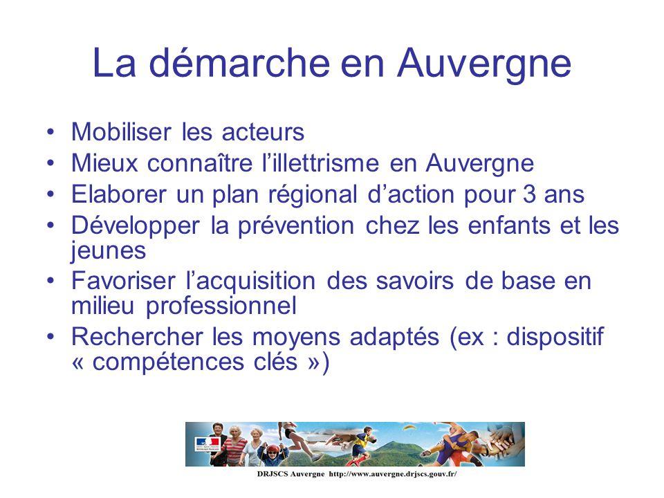 La démarche en Auvergne Mobiliser les acteurs Mieux connaître lillettrisme en Auvergne Elaborer un plan régional daction pour 3 ans Développer la prév