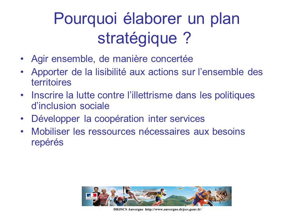 Pourquoi élaborer un plan stratégique ? Agir ensemble, de manière concertée Apporter de la lisibilité aux actions sur lensemble des territoires Inscri
