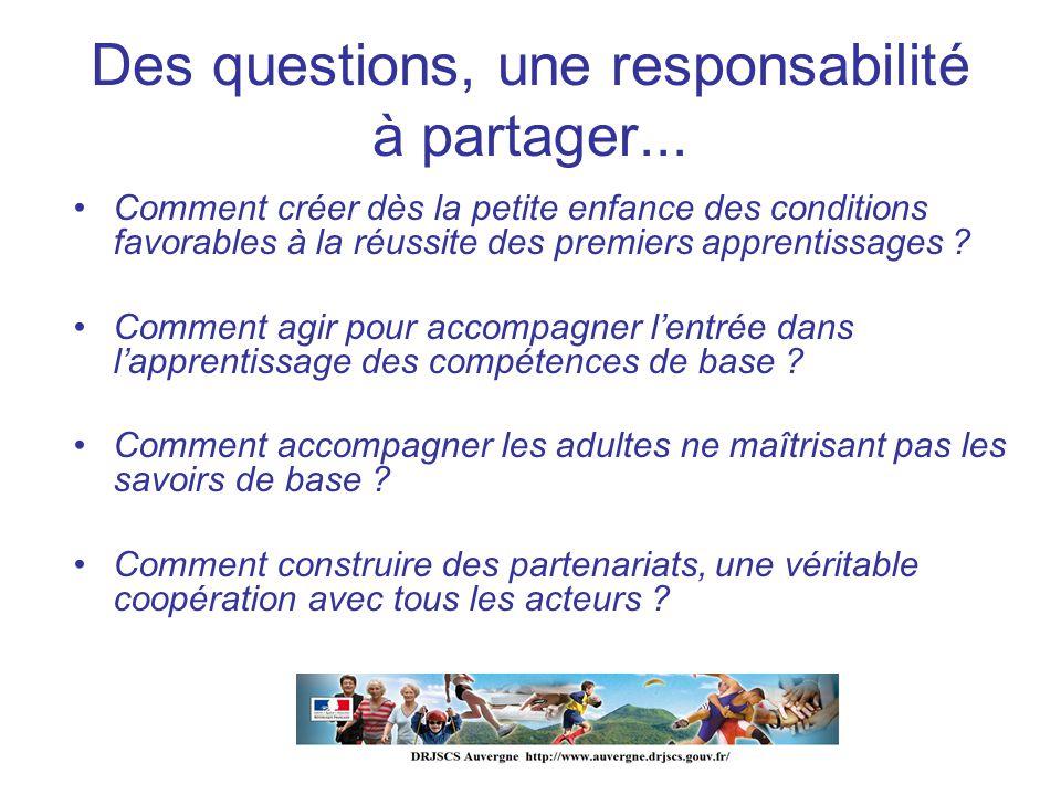 Des questions, une responsabilité à partager... Comment créer dès la petite enfance des conditions favorables à la réussite des premiers apprentissage