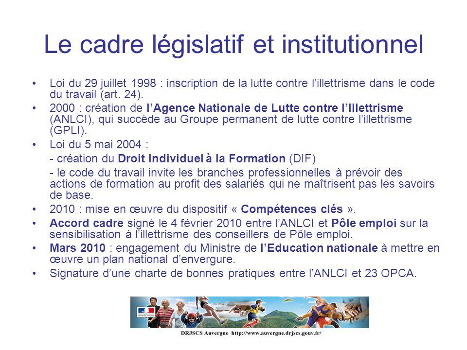 Le cadre législatif et institutionnel Loi du 29 juillet 1998 : inscription de la lutte contre lillettrisme dans le code du travail (art. 24). 2000 : c
