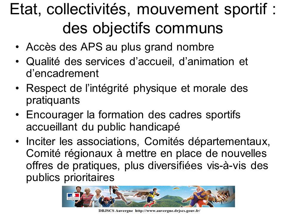 Etat, collectivités, mouvement sportif : des objectifs communs Accès des APS au plus grand nombre Qualité des services daccueil, danimation et dencadr