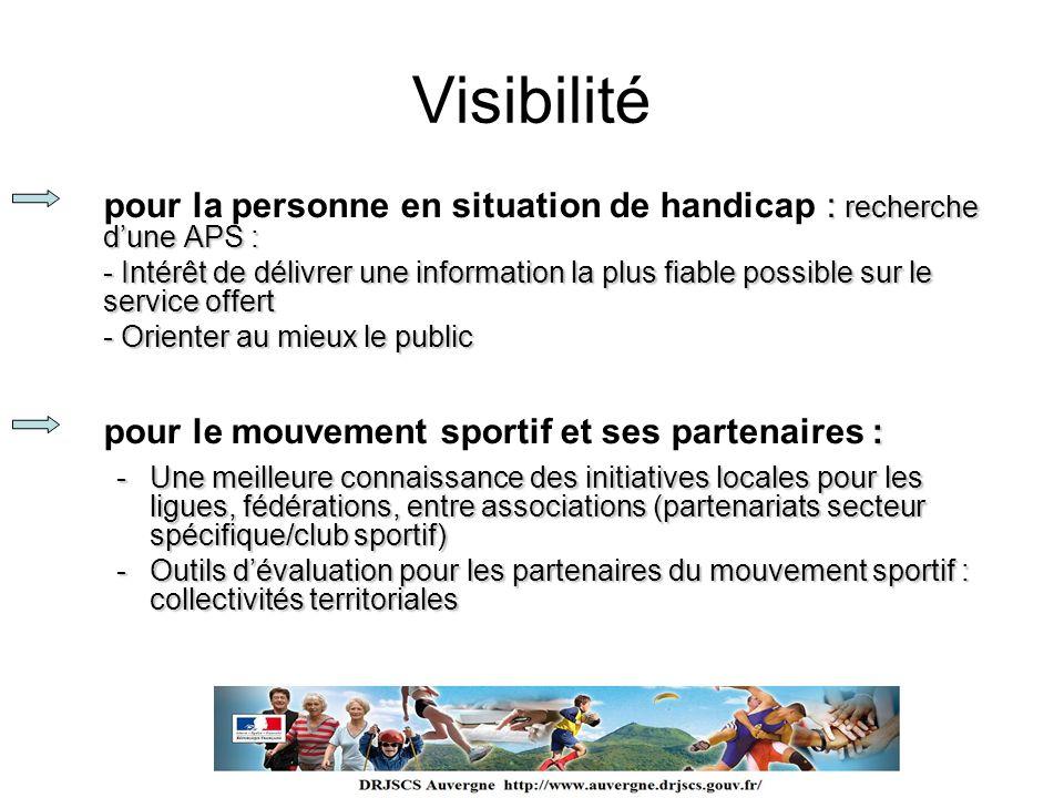 Visibilité : recherche dune APS : pour la personne en situation de handicap : recherche dune APS : - Intérêt de délivrer une information la plus fiabl