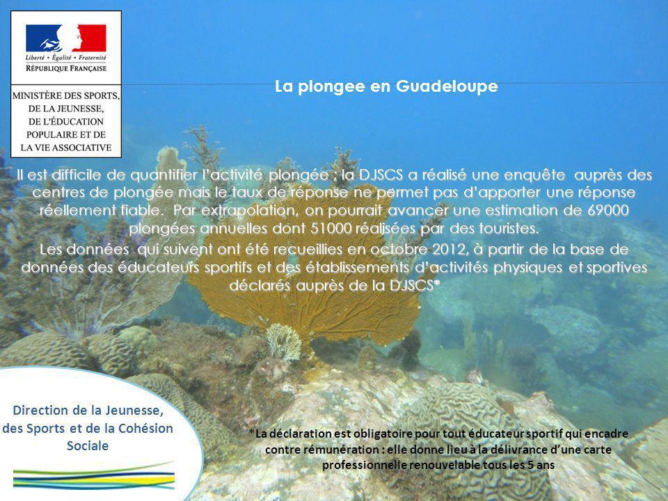 Direction de la Jeunesse, des Sports et de la Cohésion Sociale En octobre 2012, sont déclarés auprès de la DJSCS de Guadeloupe : - 148 moniteurs de plongée titulaires du brevet dEtat déducateur sportif (BEES) dont trois BEES 2 ème degré.
