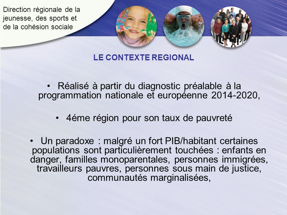 Direction régionale de la jeunesse, des sports et de la cohésion sociale LE CONTEXTE REGIONAL Réalisé à partir du diagnostic préalable à la programmat