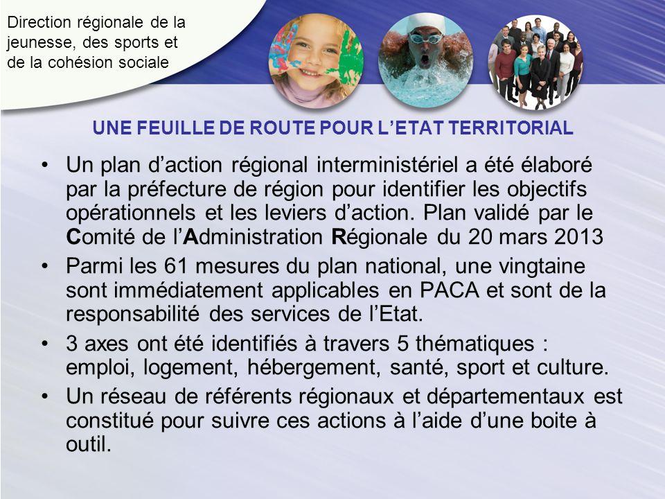 Direction régionale de la jeunesse, des sports et de la cohésion sociale UNE FEUILLE DE ROUTE POUR LETAT TERRITORIAL Un plan daction régional interministériel a été élaboré par la préfecture de région pour identifier les objectifs opérationnels et les leviers daction.