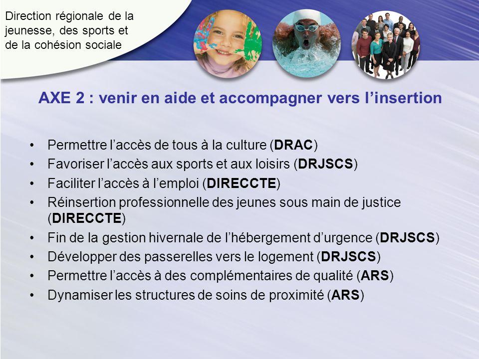 Direction régionale de la jeunesse, des sports et de la cohésion sociale AXE 3 : Coordonner laction sociale et valoriser ses acteurs Territorialiser les politiques de solidarités (DRJSCS) Donner un nouveau souffle aux SIAO (DRJSCS) Territorialiser les politiques de santé et daccès aux soins (ARS) Consolider les démarches de participation des usagers (DRJSCS) Lutter contre les facteurs de précarités spécifiques aux femmes (DRDFE)