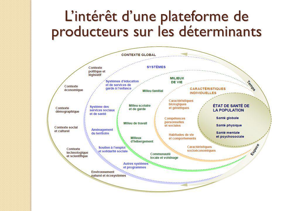 Lintérêt dune plateforme de producteurs sur les déterminants